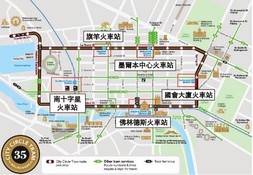 市區環狀電車路線地圖與市區環狀火車站位置